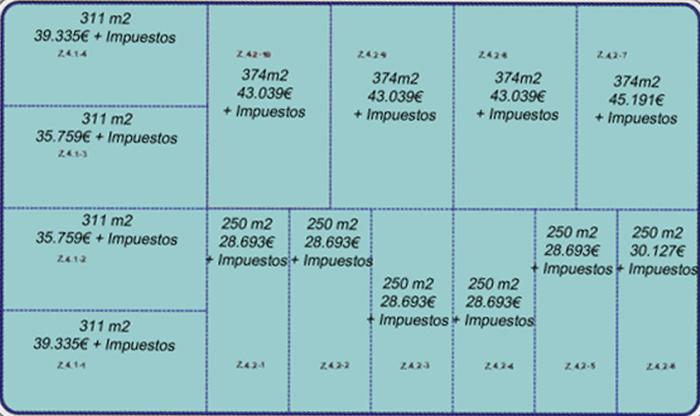 precio y disponibilidad parcelas Siglo XXI Zamora